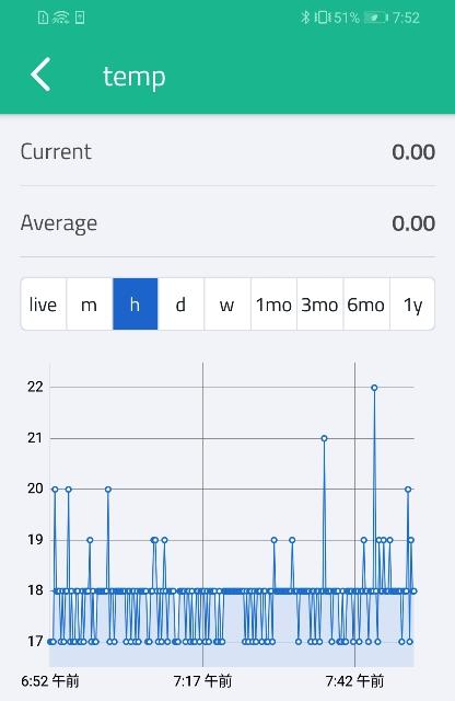 『 釈迦頭(バンレイシ)の育て方~鉢植えで花が咲くまで 』 ..温度を記録(データロガー)してみました。..
