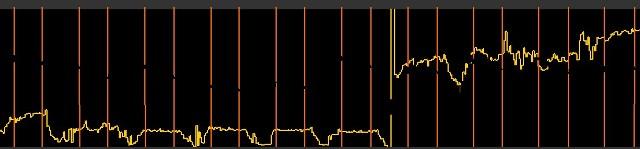 『 メロン栽培は難しい?水耕栽培でメロンを育てる記録 』 ..噴霧時間の時系列が何だかオカシイので排液の時間を1分から2分に変更。すると…..